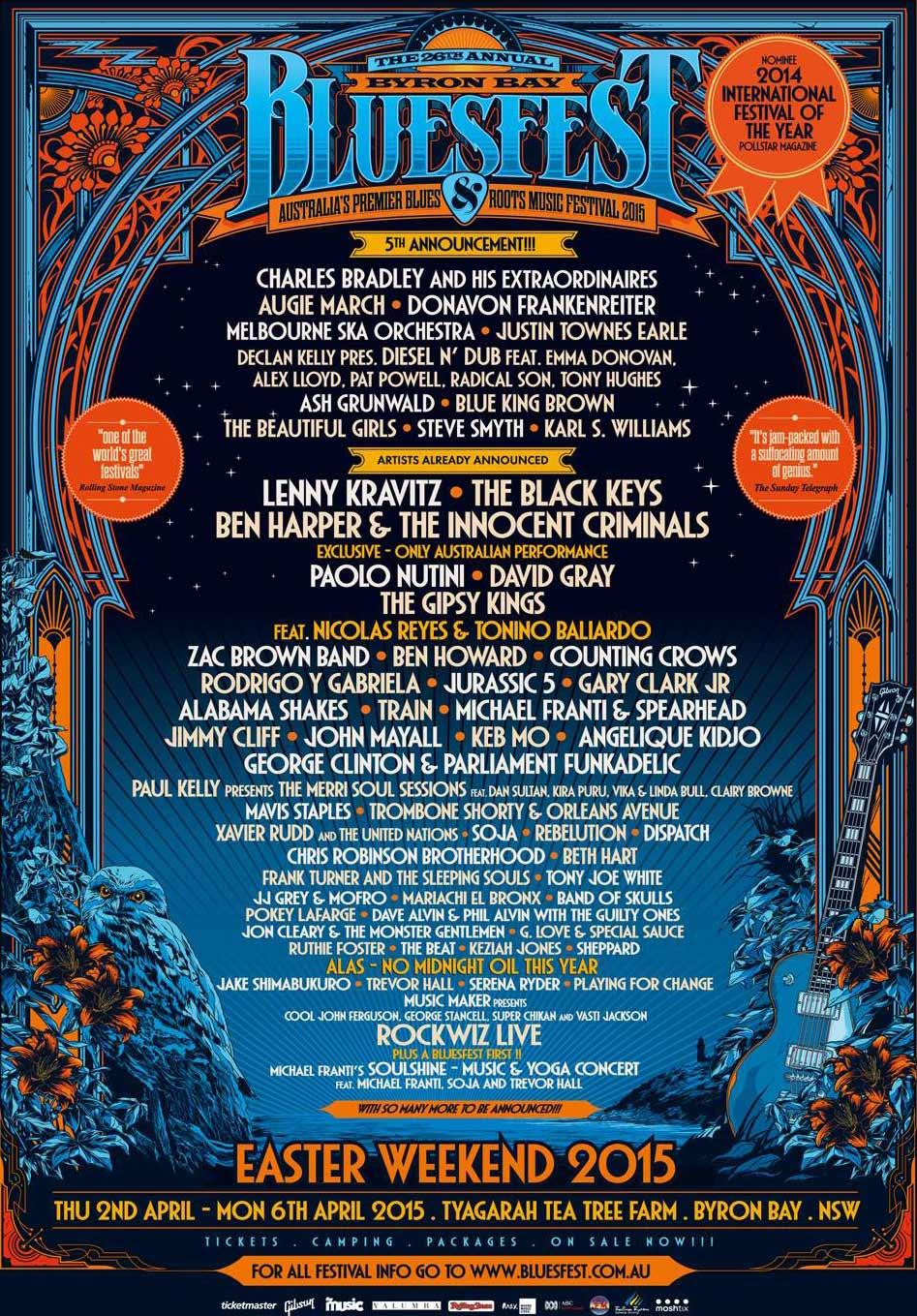 Bluesfest Poster